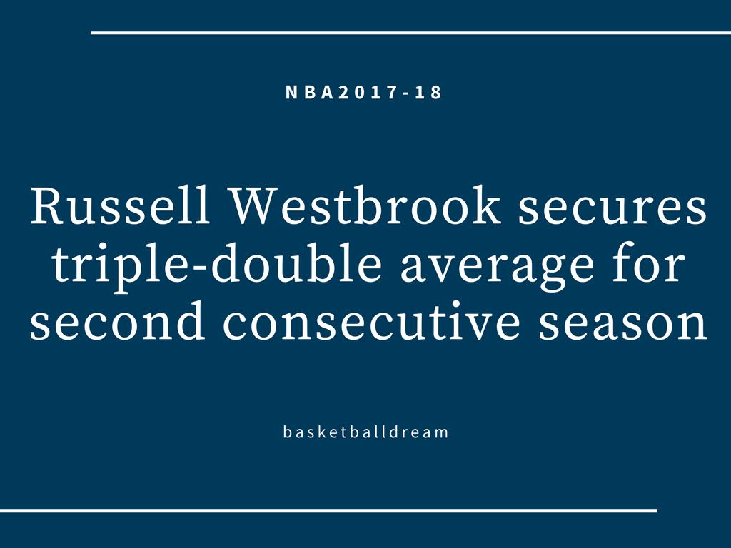 ウェストブルックが2年連続のシーズン平均トリプルダブルを達成