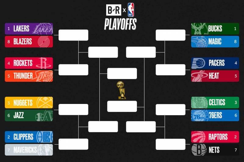 NBA2020プレイオフ